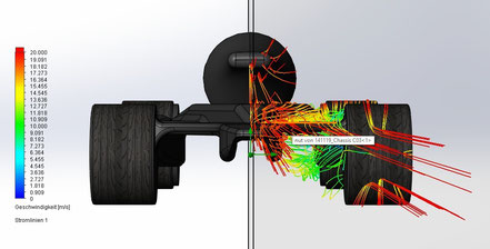 CFD | Solidworks Flow Simulations