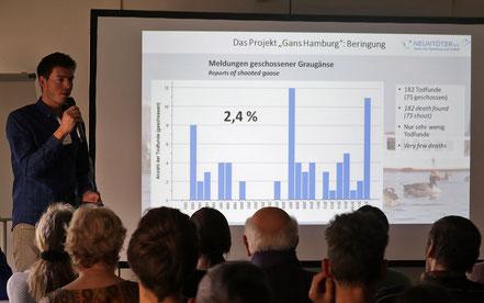 """Simon Hinrichs stellt Ergebnisse aus dem Projekt """"Gans Hamburg"""" vor (Foto: Jens Hartmann)"""
