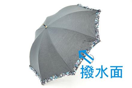 傘の撥水面