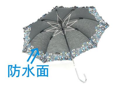 傘の防水面