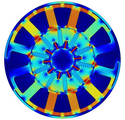 Darstellung des magnetischen Feldes einer elektrischen Maschine mittels Feldlinien und Flussdichteverlauf