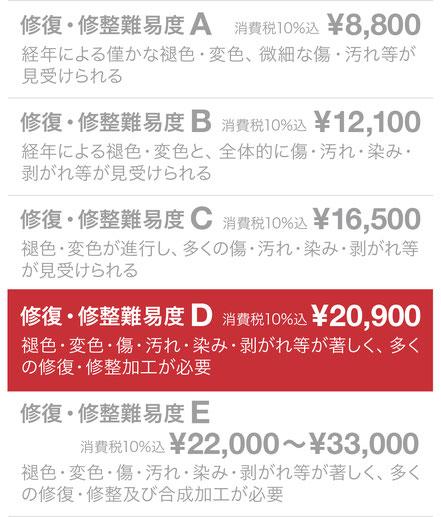 修復・修整難易度D ¥16,500(税込)