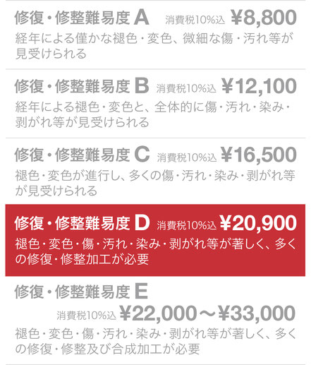 修復・修整難易度D ¥15,000(税抜)