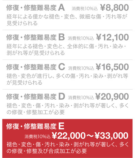 修復・修整難易度E ¥22,000(税込)