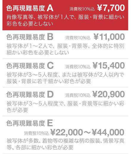 修復・修整難易度A ¥7,700(税込)