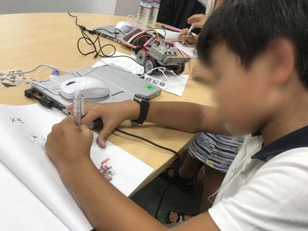 ロボットの動きを図で書く