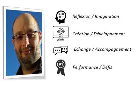 Réflexion, imaginer développement Low Code Power Apps, Power BI