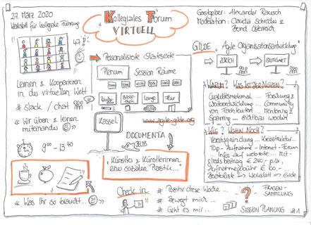 Mit freundlicher Genehmigung von Heike Heeg von  www.c-hochdrei.de