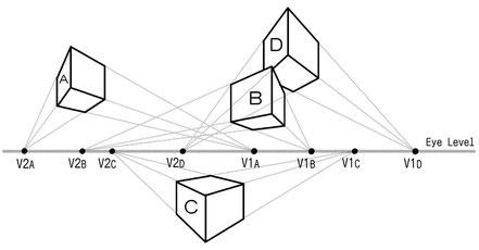 マンガスクール・はまのマンガ倶楽部/向きがバラバラの場合の消失点V1、V2は向きの数だけ存在する