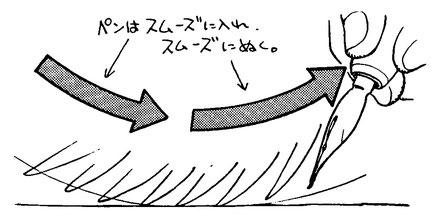マンガスクール・はまのマンガ倶楽部/入り抜きのイメージ