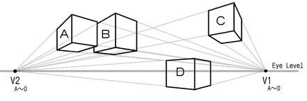 マンガスクール・はまのマンガ倶楽部/向きが同じなら消失点V1、V2は見かけ上1つづつに見える。