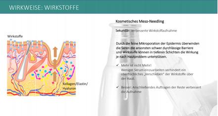Microneedling verbessert die Wirkstoffaufnahme