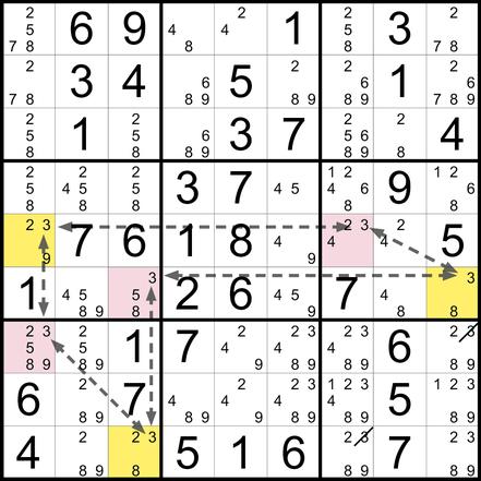 Sudoku Lösungsstrategie X-Kette© Rätselbüro Martin Simon