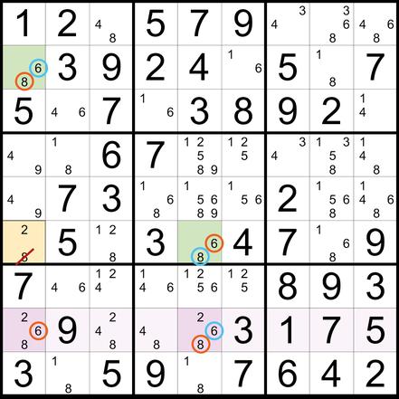 Sudoku Lösungsstrategie W-Wing© Martin Simon