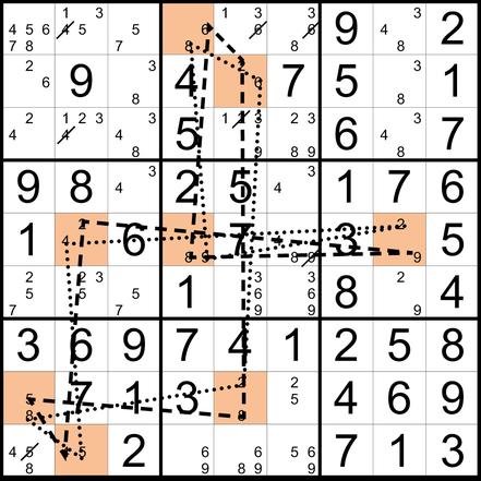 Sudoku Lösungsstrategie Doppelkette© Martin Simon