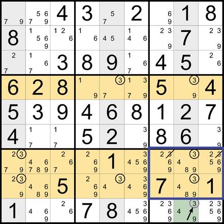 Sudoku Lösungsstrategie Schwertfisch mit Flosse© Martin Simon
