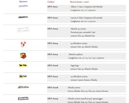 adesivi singoli sponsor vetture da rally alitalia agip magneti martelli abarth martini lancia stemma scudo fiat michelin oliofiat hf sportline ferodo sabelt champion olio fiat brembo bilstein pirelli negozio online pubblimais