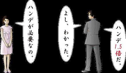歴史バトル乱 - ハンデ1