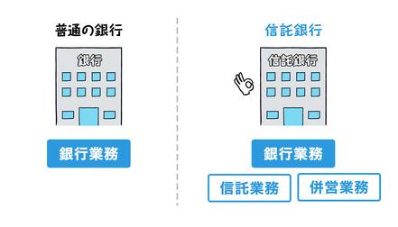 信託銀行とは,信託銀行,三井住友信託銀行,三菱UFJ信託銀行