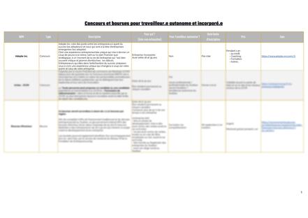 Tableau flouté des concours et bourses pour travailleur autonome au Québec par Académie des Autonomes