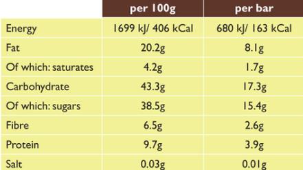 Informations nutritionnelles barre de cacao