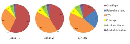 RT 2020 graf
