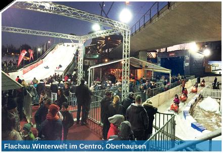 Die Flachau Winterwelt im Centro, Oberhausen ist ein erfolgreiches Beispiel für das KonzeptWinterwelt