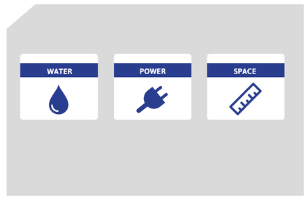 Alle Snow-Industries Schneesysteme benötigen grundsätzlich nur Wasser, Strom und einen Technikbereich. Je nach Kundenbedürfnissen können weitere Anforderungen nötig werden.