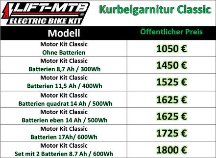 Preis für Elektrofahrradmotoren