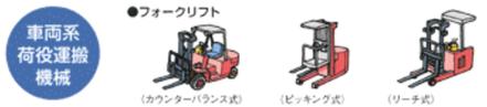 車両系荷役運搬機械 特定自主検査