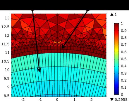 Vollautomatische Geometrieerzeugung und Vernetzung des Magnetmaterials und des Luftspalts