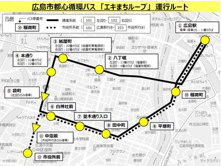 (路線図。大きく分けて、「紙屋町八丁堀行き」と「平和大通り行き」の2路線となっています。)