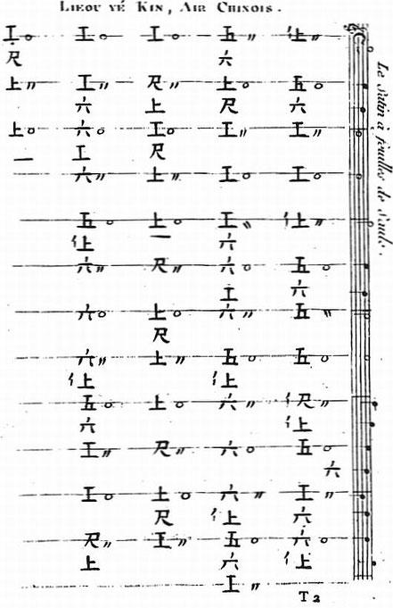 Notation de la musique chinoise, 2. Jean-Benjamin de La Borde (1734-1794) : De la musique des Chinois, extrait de : Essai sur la musique ancienne et moderne. —  Pierres, Imprimeur, Paris, 1780. Tome premier.