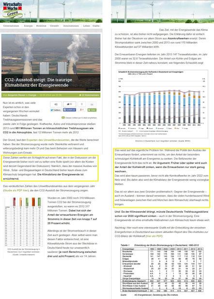 Traurige Klimabilanz bei CO2-Ausstoß