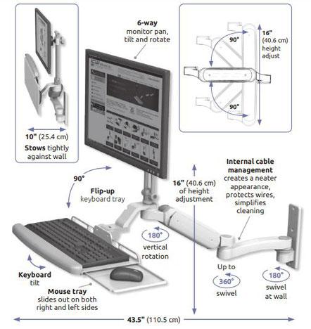 ICWUSA UL180シリーズ 昇降式モニターアーム ウォールマウント ディスプレイキーボード用 可動域イメージ