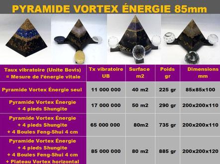 Pyramide vortex énergie - Casa bien-être.fr