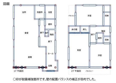 耐震改修工事施工図 耐力壁の配置バランスを考慮して改修工事を進めました
