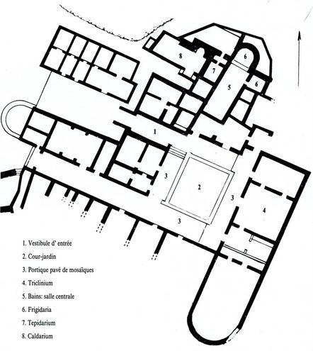 Kourion (Curium) : Plan de la Maison d'Eustolios