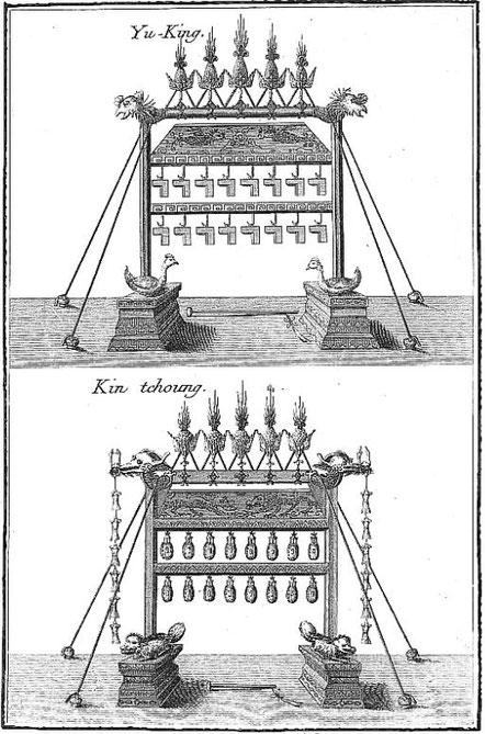 Yu-king et kin-tchoung. Jean-Benjamin de La Borde (1734-1794) : De la musique des Chinois, extrait de : Essai sur la musique ancienne et moderne. —  Pierres, Imprimeur, Paris, 1780. Tome premier.