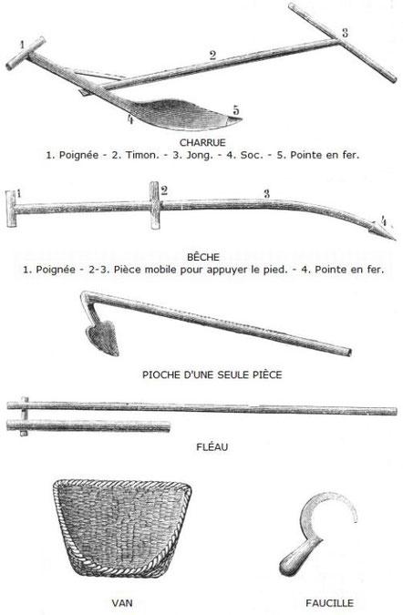 Desgodins (1826-1913), La mission du Thibet de 1855 à 1870. Instruments agricoles.