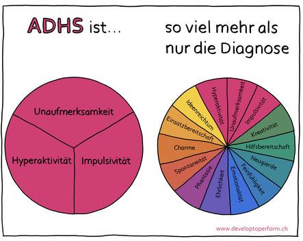 Aufmerksamkeitsdefizit-/Hyperaktivitätsstörung ADHS