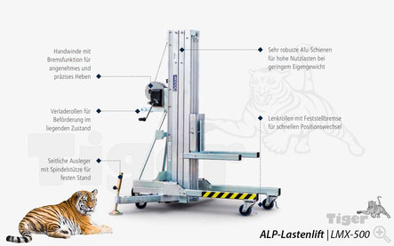 ALP-Lastenlift LMX-500
