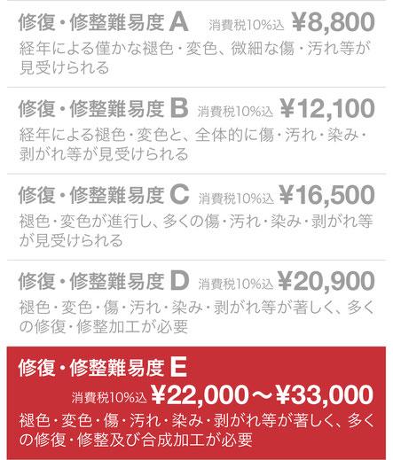 修復・修整難易度E ¥17,000(税抜)より