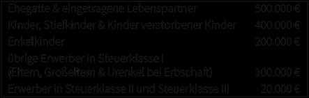 Erbschaftsteuer Merkura Steuerberatung In Kamenz