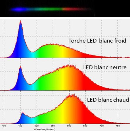 Spectre LED