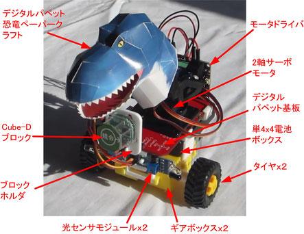 試作したプログラミングロボットの各パーツの説明図