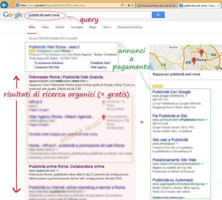 Pagina dei risultati di ricerca Google annunci a pagamento e annunci gratuiti