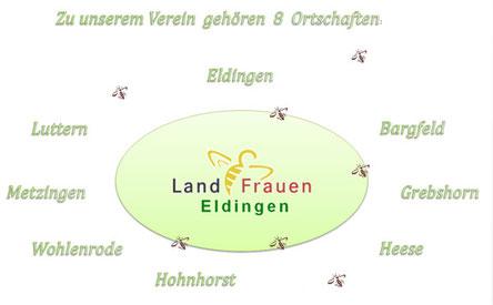 Bild mit den Ortsvereinen und LF-Bienen