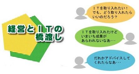 山口県  ITコーディネータやまぐち協同組合(ITCY)は経営とITの橋渡しをします