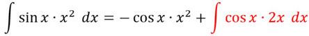 Einsetzen in die Formel der partiellen Funktion
